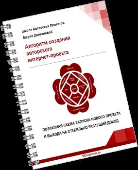 Книга Алгоритм создания авторского проекта